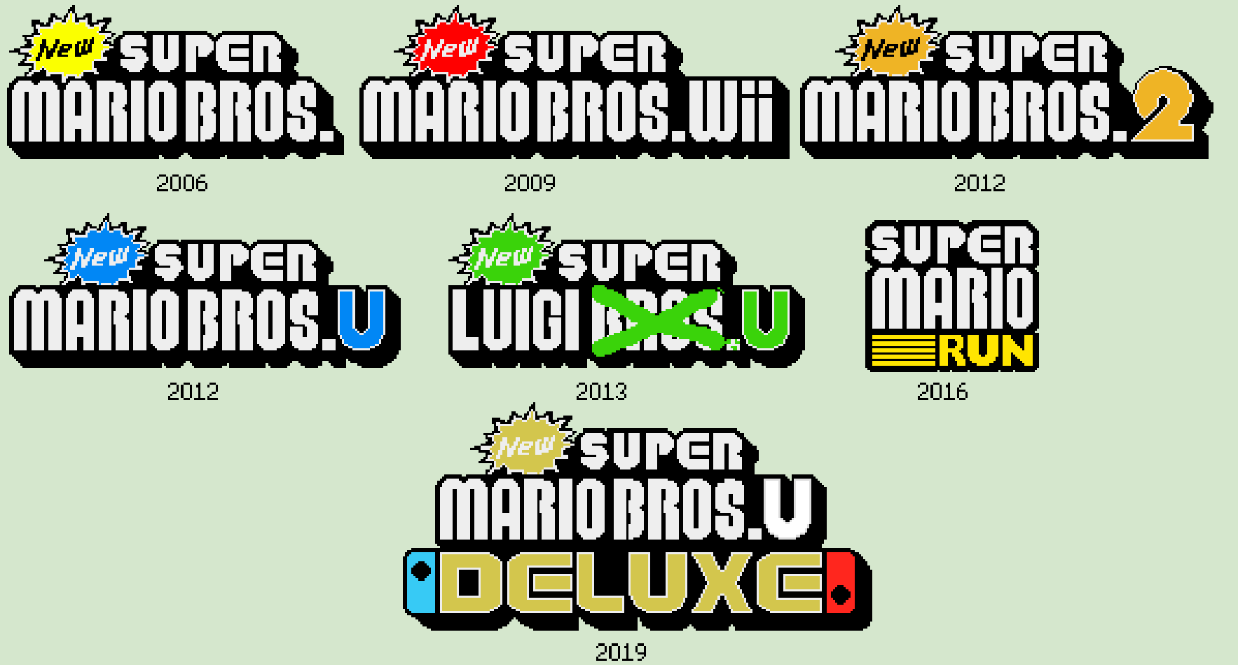 New Super Mario Bros Series Logos Updated Again By Mazecube24