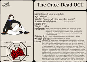 Katerish - Once-Dead OCT Character Sheet