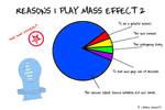 Reasons I Play Mass Effect 2