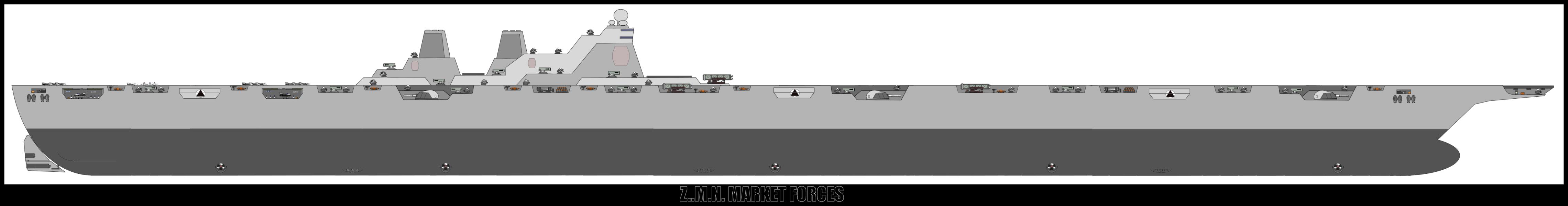 Market Forces Carrier