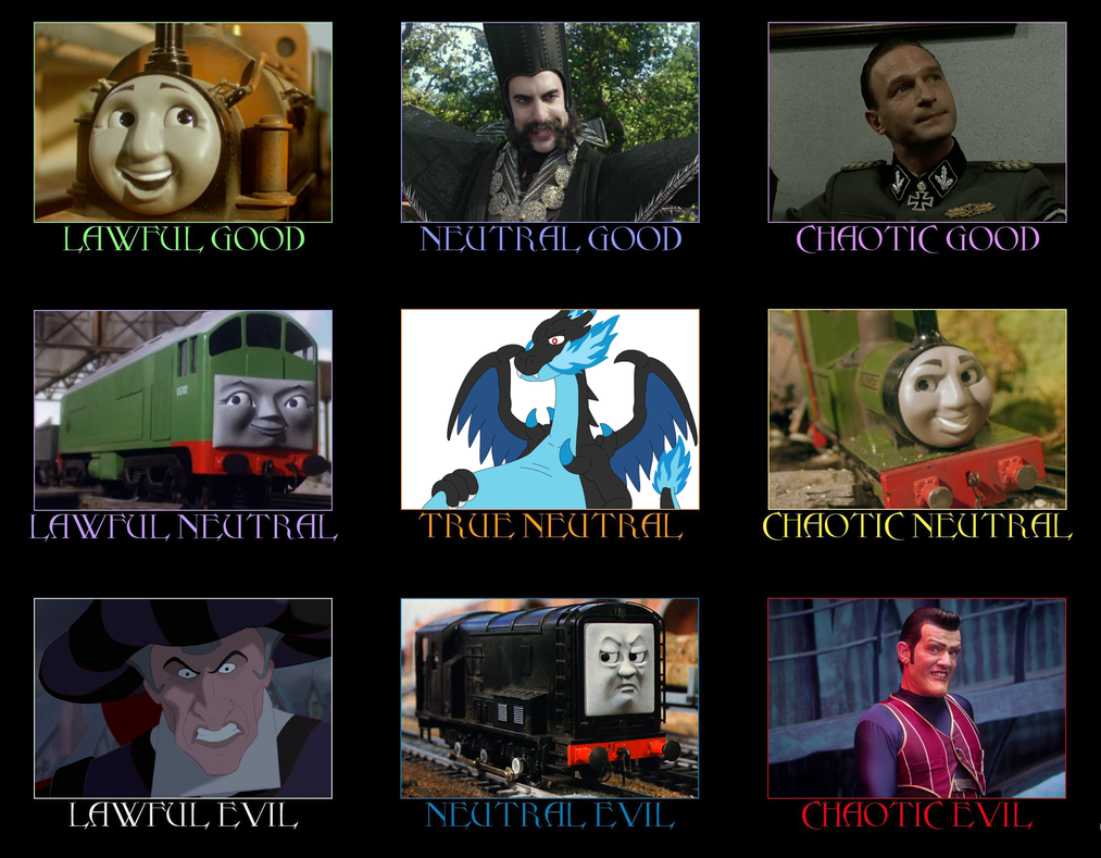 my_character_alignment_chart_meme_by_sharpe_fan dapwzan my character alignment chart meme by sharpe fan on deviantart