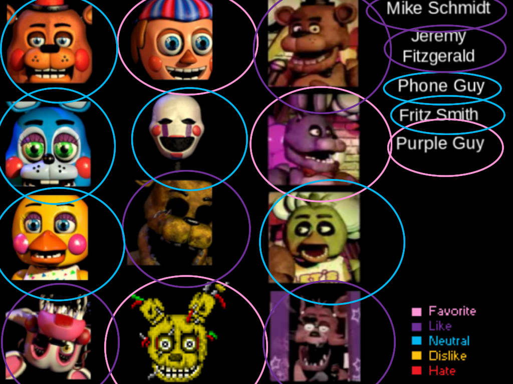 Fnaf all characters related keywords amp suggestions fnaf all