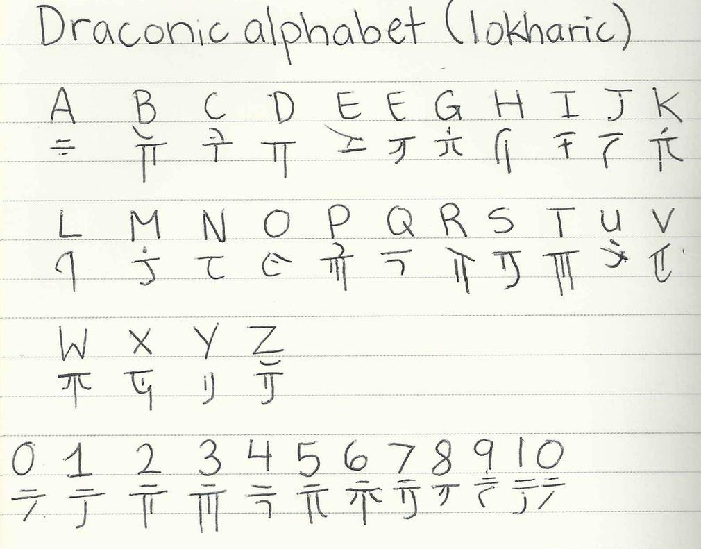 Draconic script by ziveraa on deviantart Script art