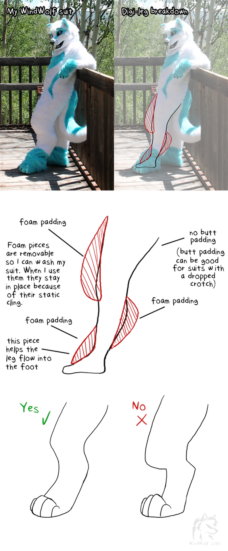 Digitigrade Legs Help by WindWo1f