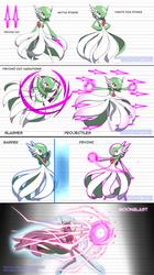 Yuno's Movesets