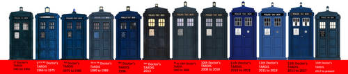 coloured TARDIS line up by Fusionfall550