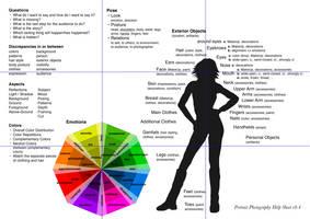Photography Help Sheet