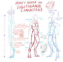 Notes on Digitigrade Characters