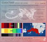 Oshrathari Species Ref [PT 2.1: Crimson]