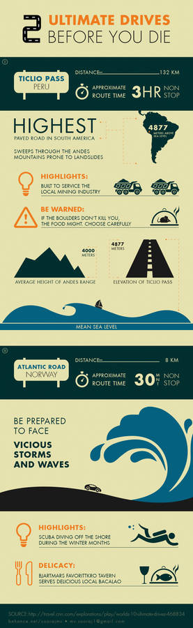 Ultimate Drives - Infographics