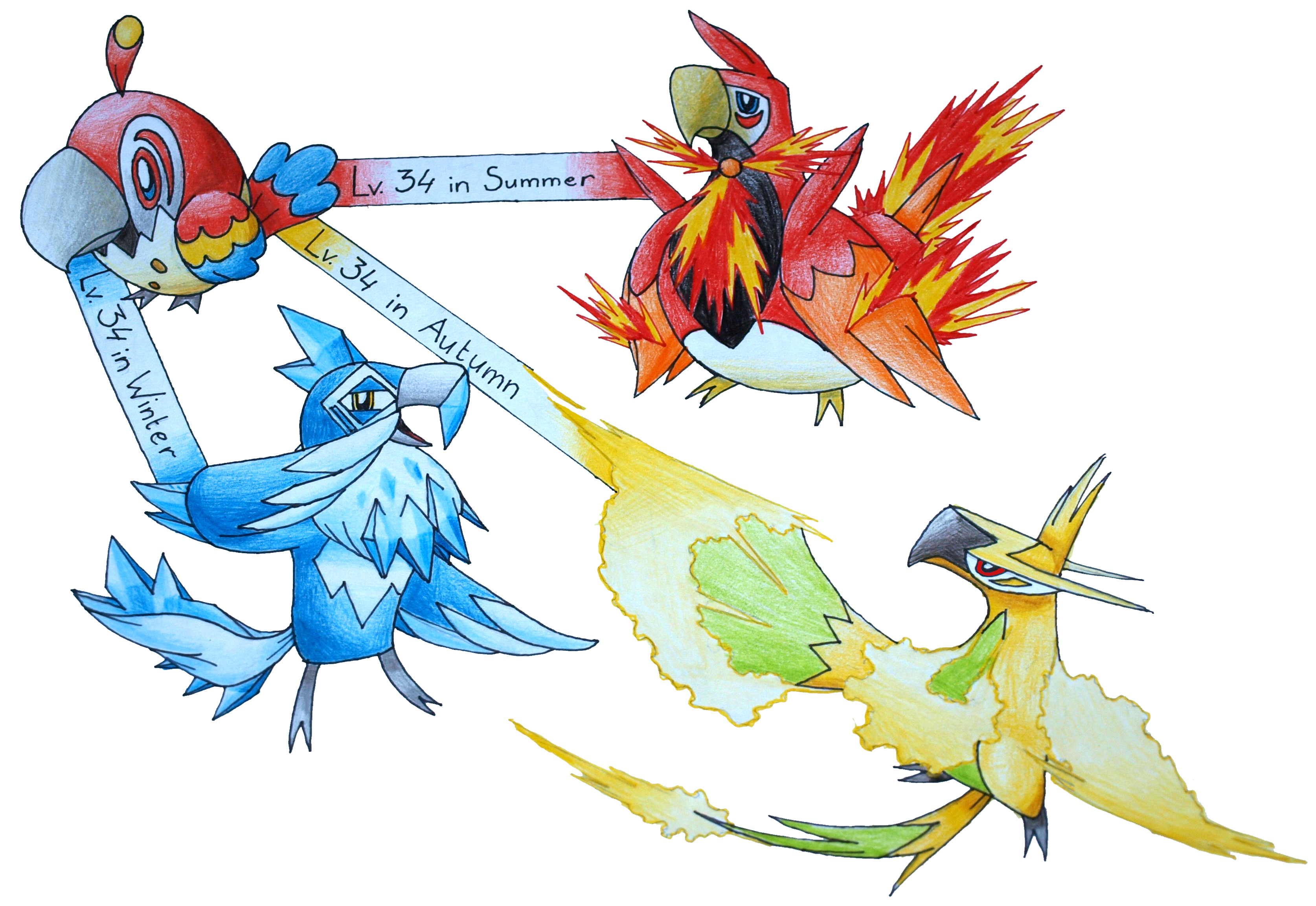 Create your own pokemon online images pokemon images
