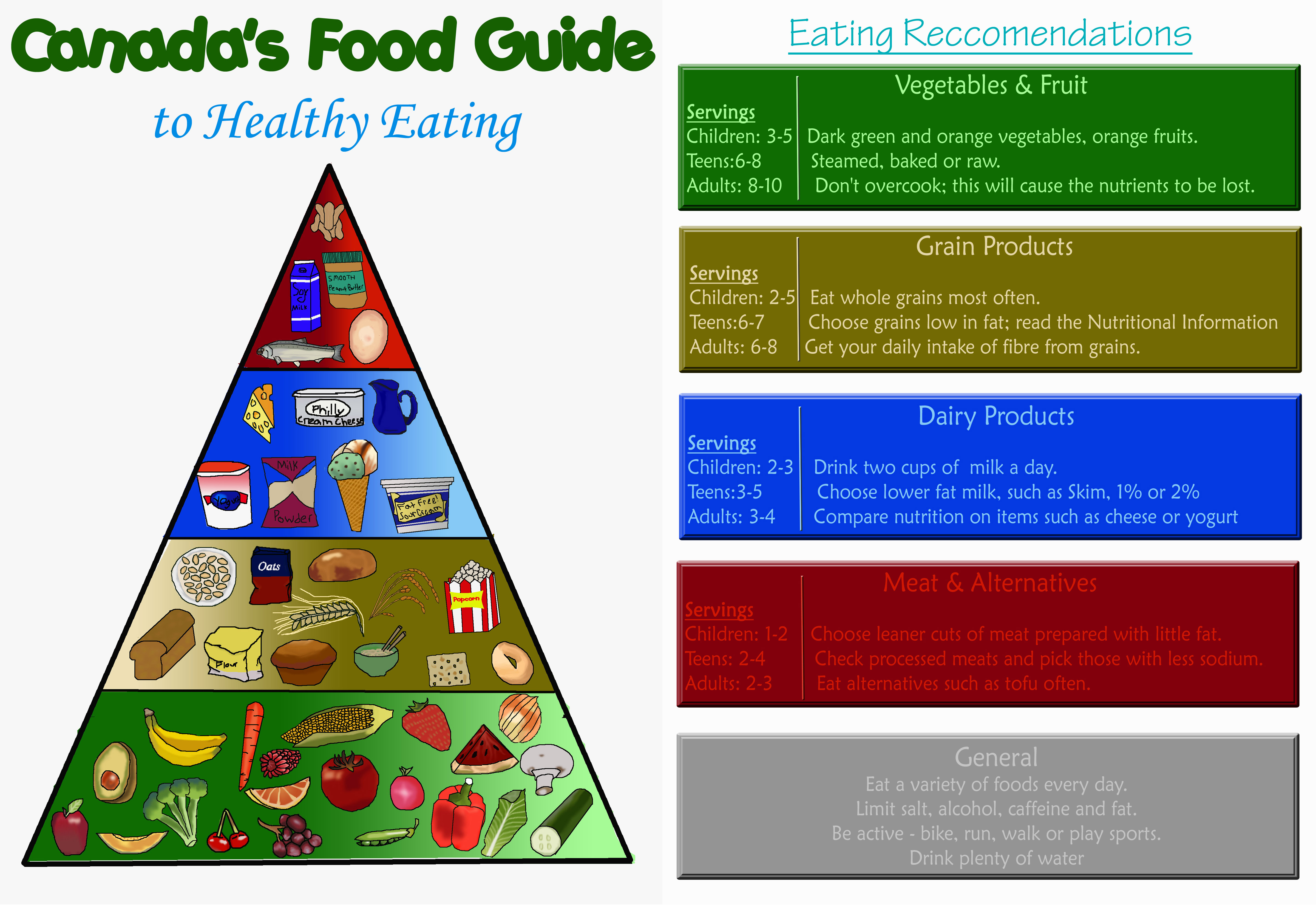 Good Food Guide Card