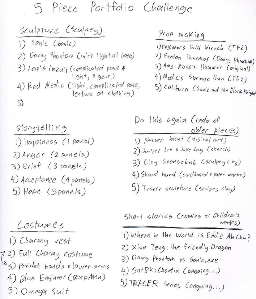 My Ideas for the 5 Piece Portfolio Challenge by Xaolin26
