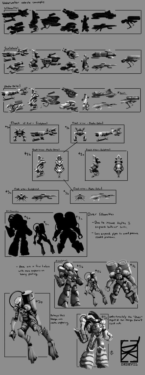 Silhouette Exercise - Syn Studio HW by DKDevil