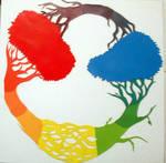 colorwheel by SoraPyper