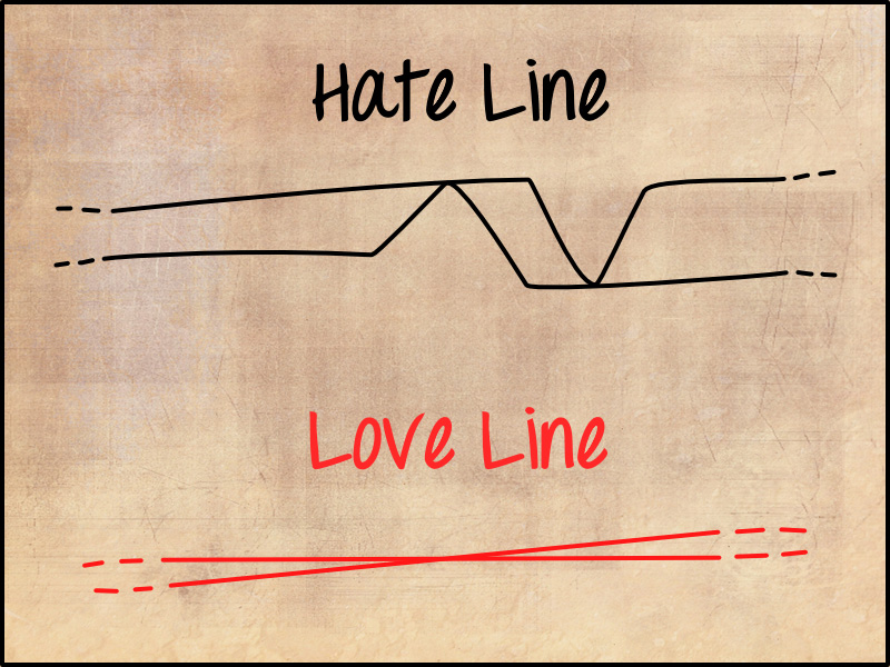 Love and Hate Line