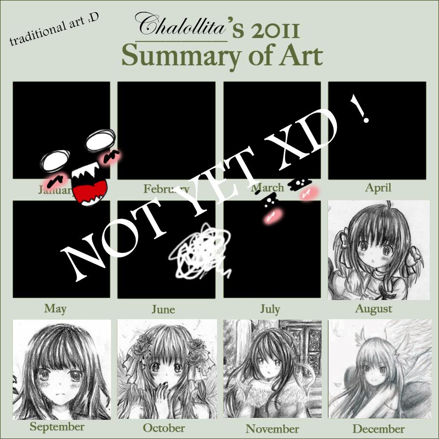 Traditional Meme 2011 by chalollita