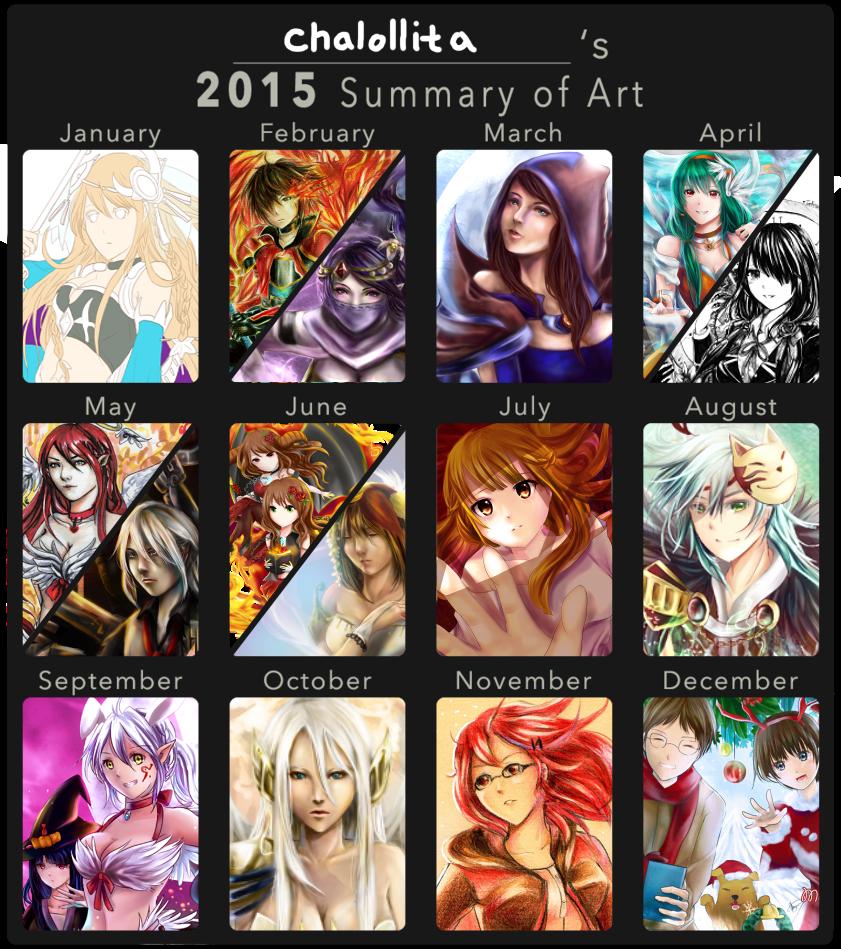 Artwork Summary 2015 by chalollita