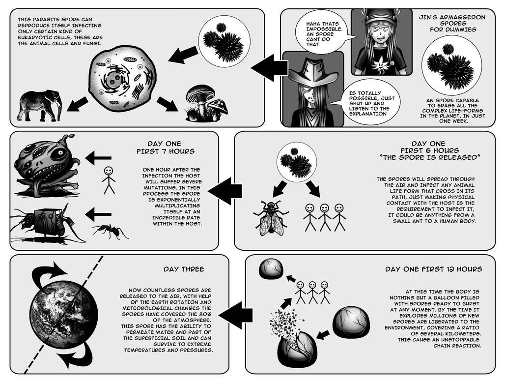 Sky Ore c1 -page 28-29 by blackorb00