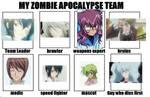 Loveless Zombie Apocalypse Team