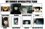 Death Note Zombie Apocalypse Team