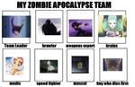 Princess Tutu Zombie Apocalypse Team