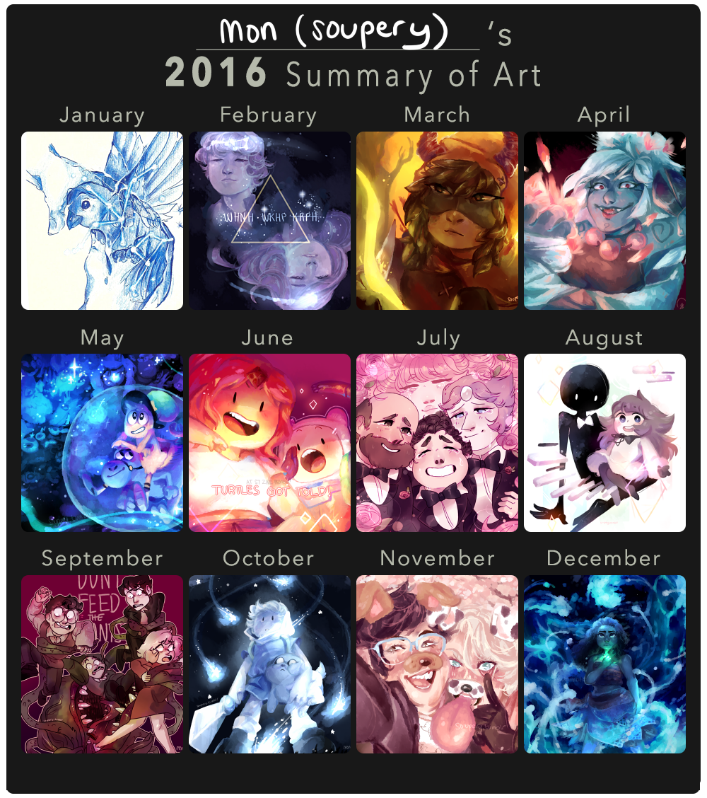 2016 art summary by soupery on deviantart
