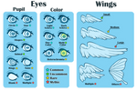 Astroflare Traits: Eyes/Wings