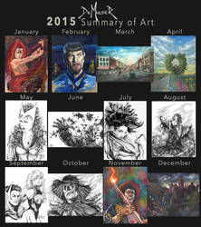 2015 Summary of Art by kimdemulder