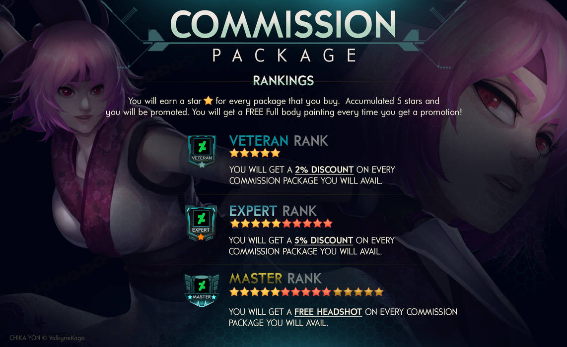Commission package ranks