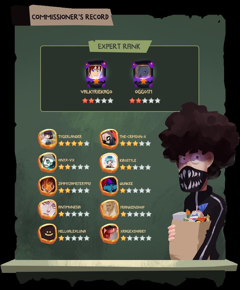 Ranking System3