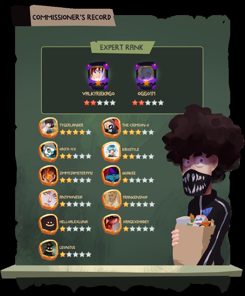 Ranking System4