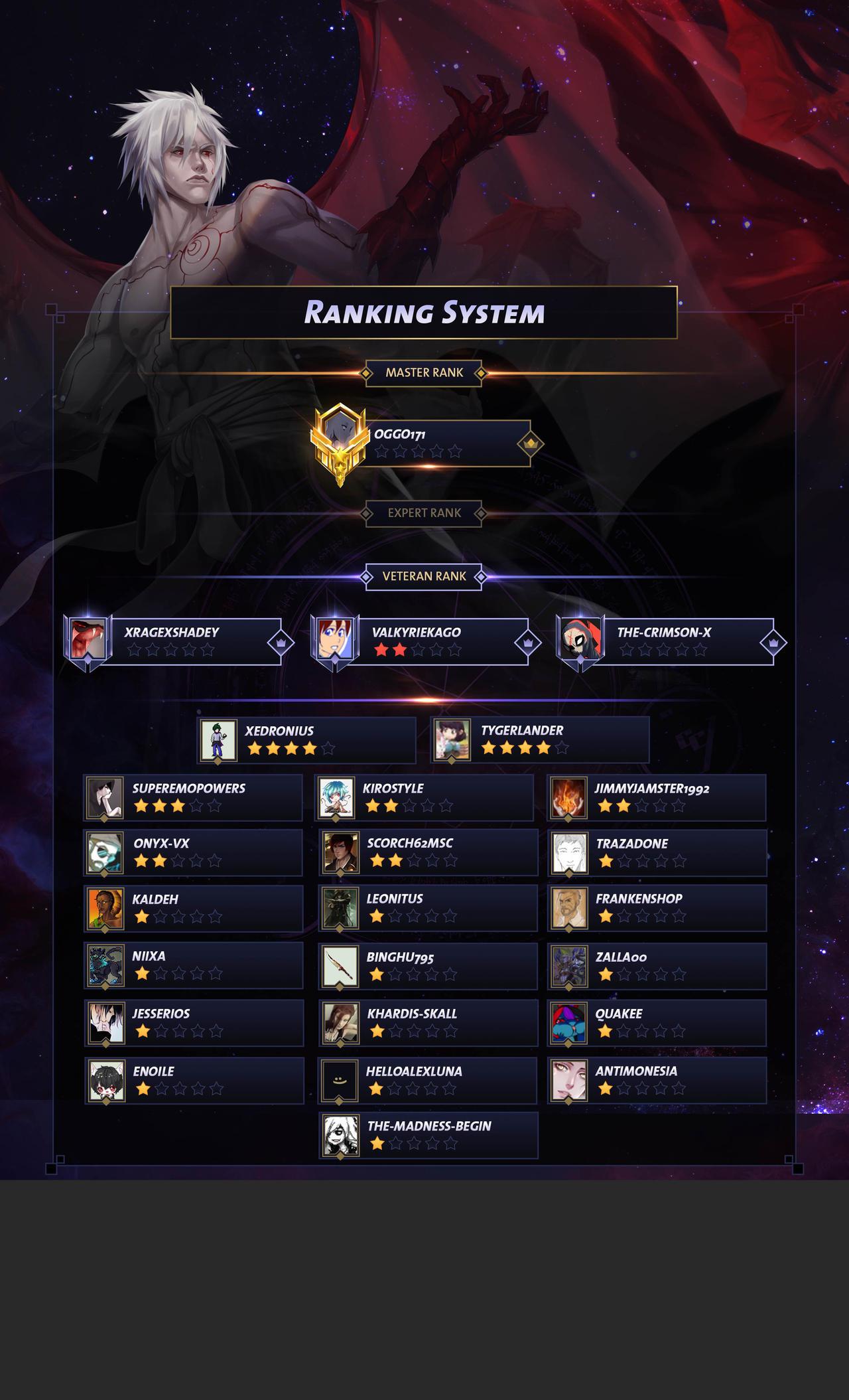 2020-Ranking System-13