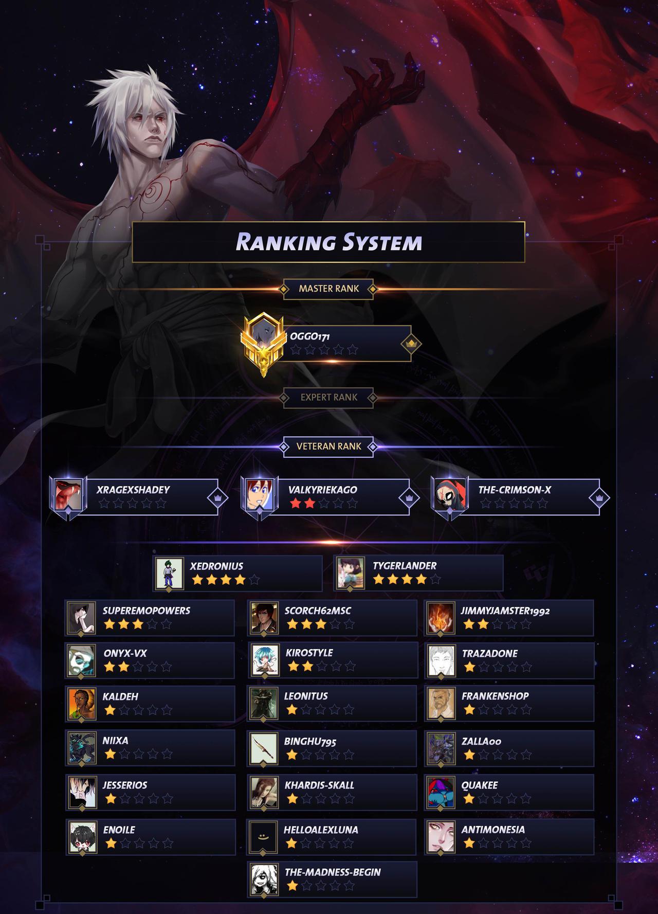 2020-Ranking System-14