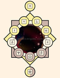 The Etherealgram by crcarlosrodriguez