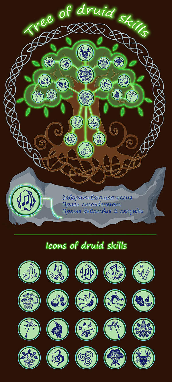 Tree of druid skills by stasiyaalexandrova