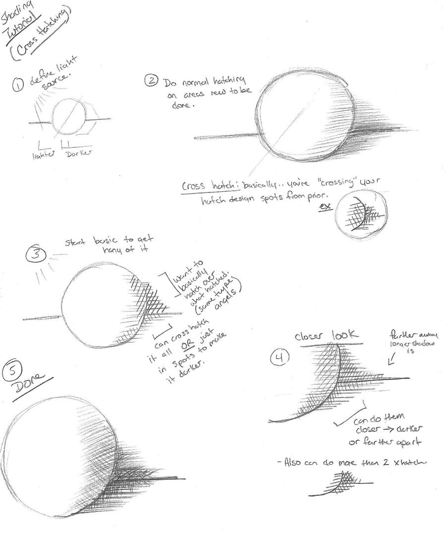 Cross Hatching Tutorial by lcpatchworkheart on DeviantArt