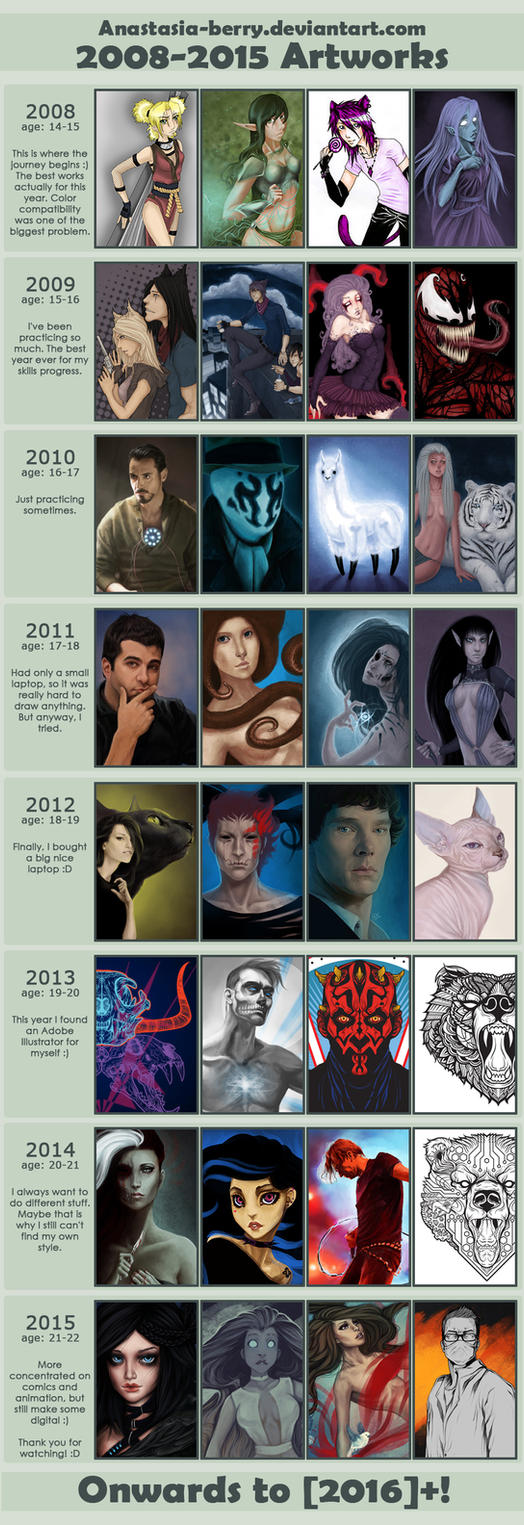 Improvement Meme 2008-2015 by Anastasia-berry