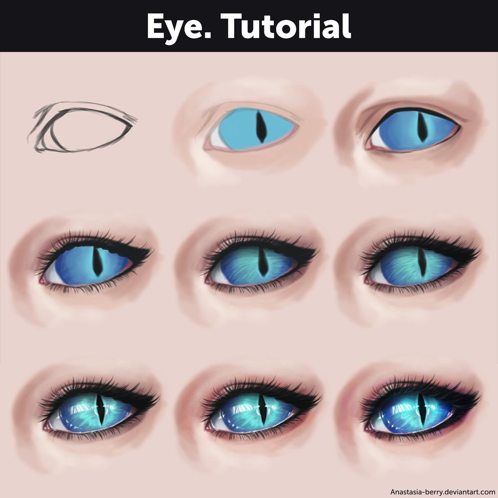 Eye. Tutorial