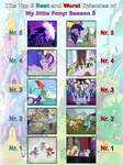 Top 5 Best and Worst Episodes of MLP: Season 5