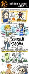 Hunger Games Meme :D by turtledork