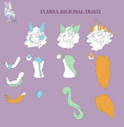 Evarra Regional Trait sheet by CrownFoxStar