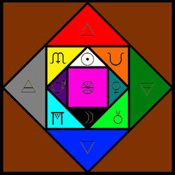 Elemental Alchemy Chart by RCDeschene