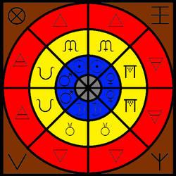 Elemental Alchemy: Attributes by RCDeschene