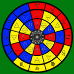 Astrology: Principals