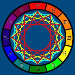 Astrology Wheel by RCDeschene