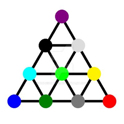 RPG Elements Chart by RCDeschene