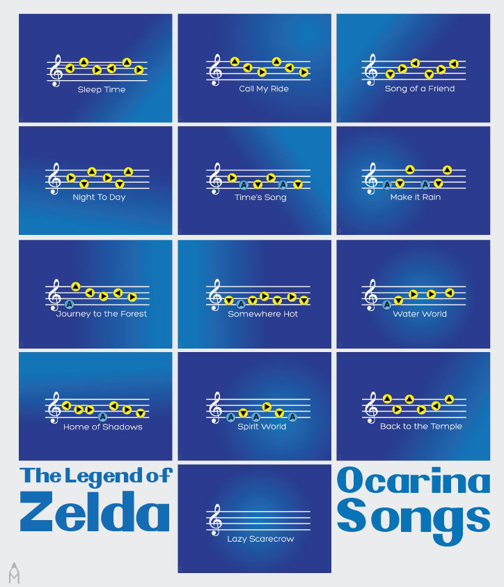 The Legend of Zelda Ocarina Songs by mcdermottalex on deviantART