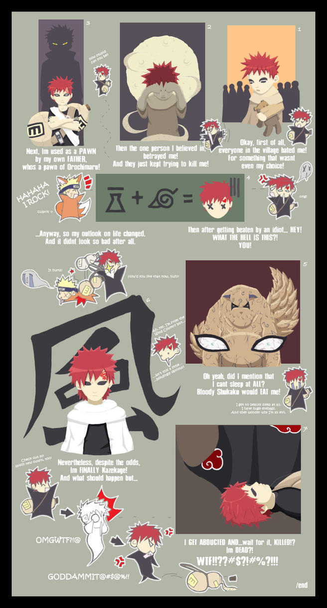 Gaara Comic + Manga264 Spoiler by lightlybattered