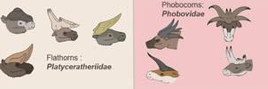 Neocene - Horned Herbivores